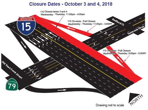 Oct 3 4 Closure map